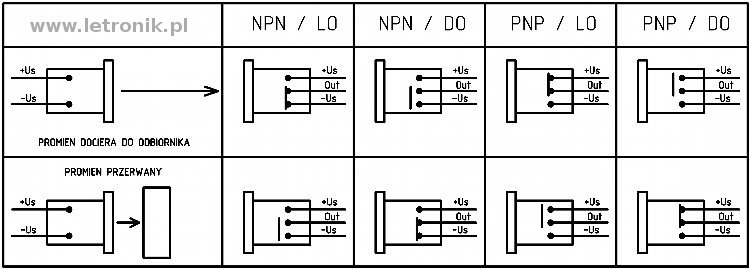 NPN / PNP LO / DO